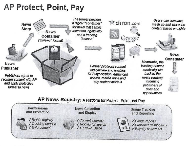 """Voici schématiquement, comment dans son dcoument interne AP présente son nouveau système """"Protect, Point, Pay"""""""