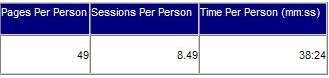 statitstiques juin 2009 NAA (2)