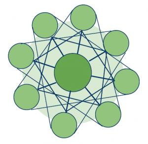 La Black Wheel avec liens hypertexte