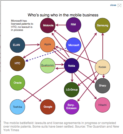 Dessin Mobile Business -The Guardian